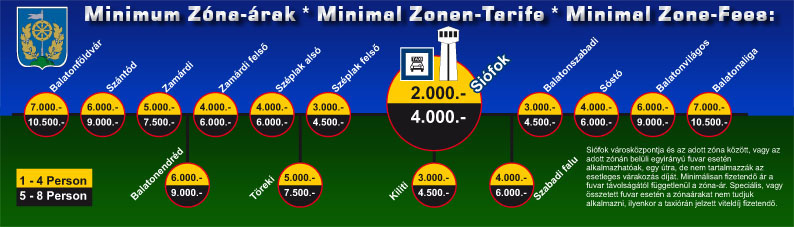 Siofok taxi tarifs, taxi fees - fixed, zone-based prices